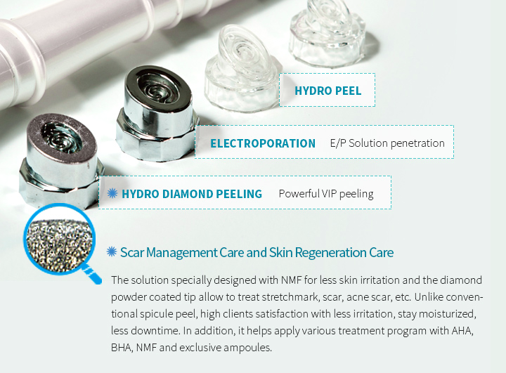 Omega hydro peel tips